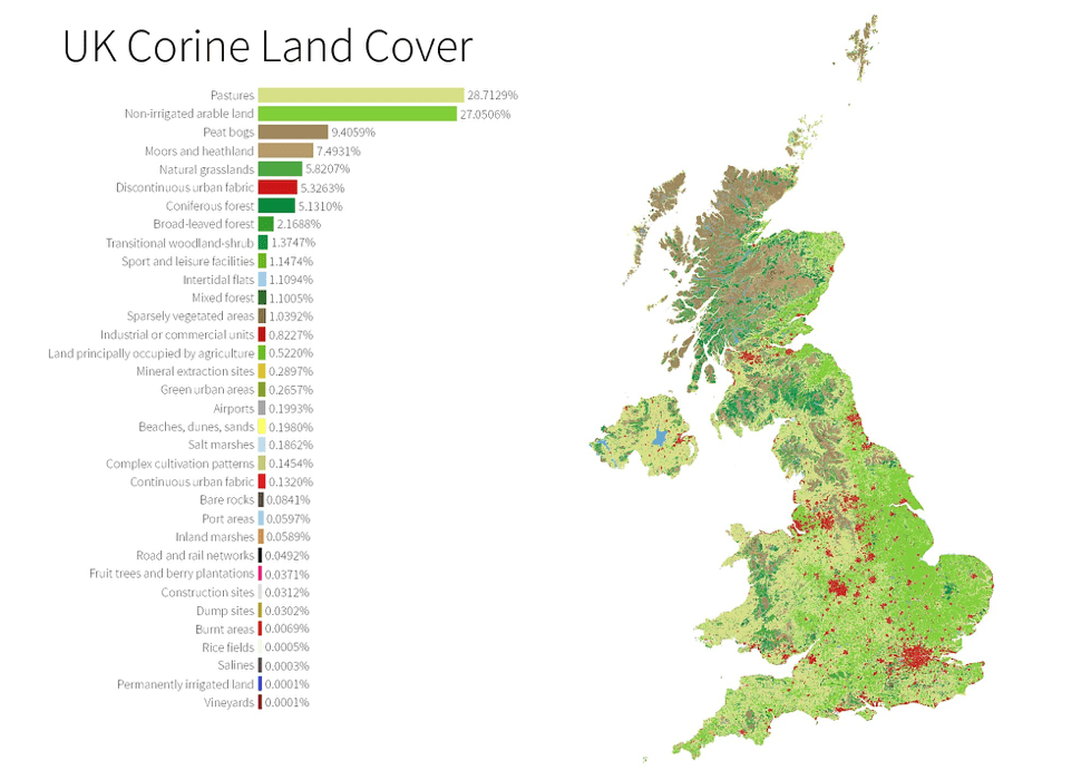 CORINE map of the united kingdom